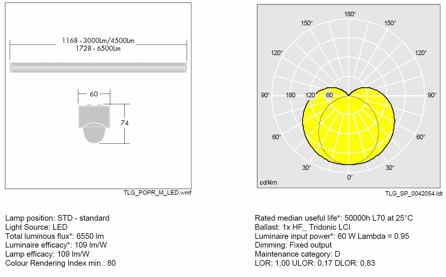 70 watt metal halide ballast wiring diagram led wiring