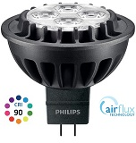Philips LED MR16 Lamps (LV)