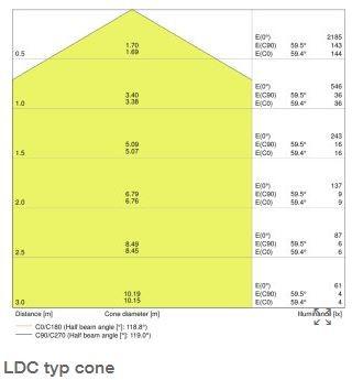 osram ledvance surface circular 400 24w 3000k 1920lm. Black Bedroom Furniture Sets. Home Design Ideas