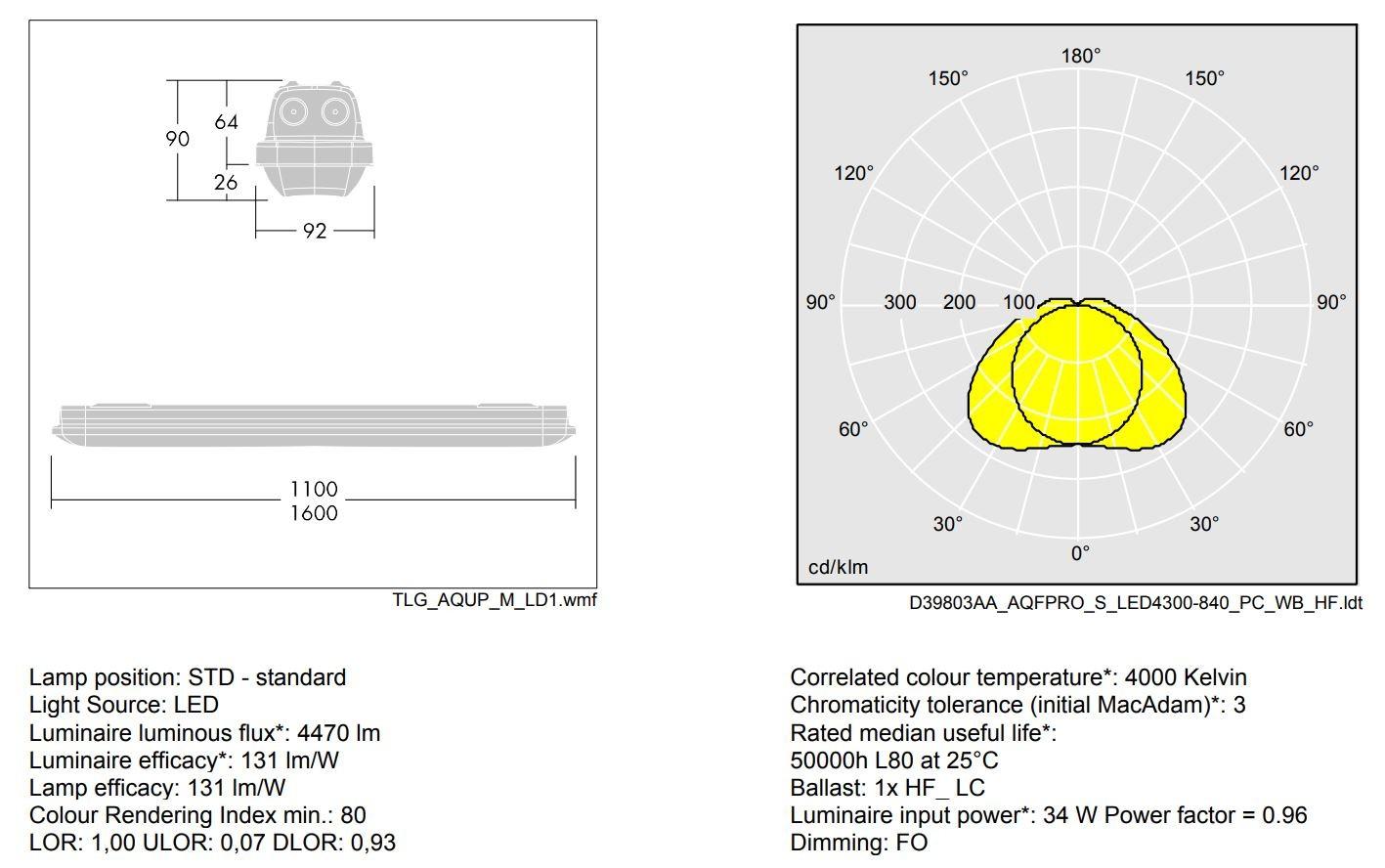 Danlers Pir Wiring Diagram