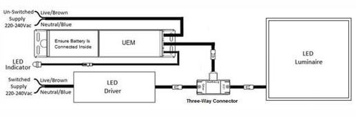 Universal Emergency Module For Led Luminaires Kosnic Manual Guide
