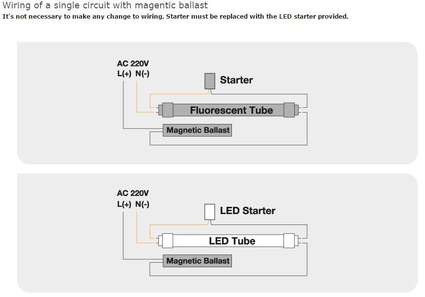 Energizer Led Tube 1200mm 4ft 18w 4000k T8 Emag Mains