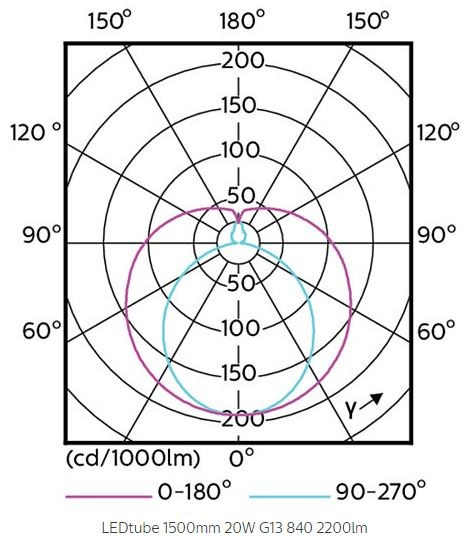 Advance Ballast 120 277v Wiring Diagram