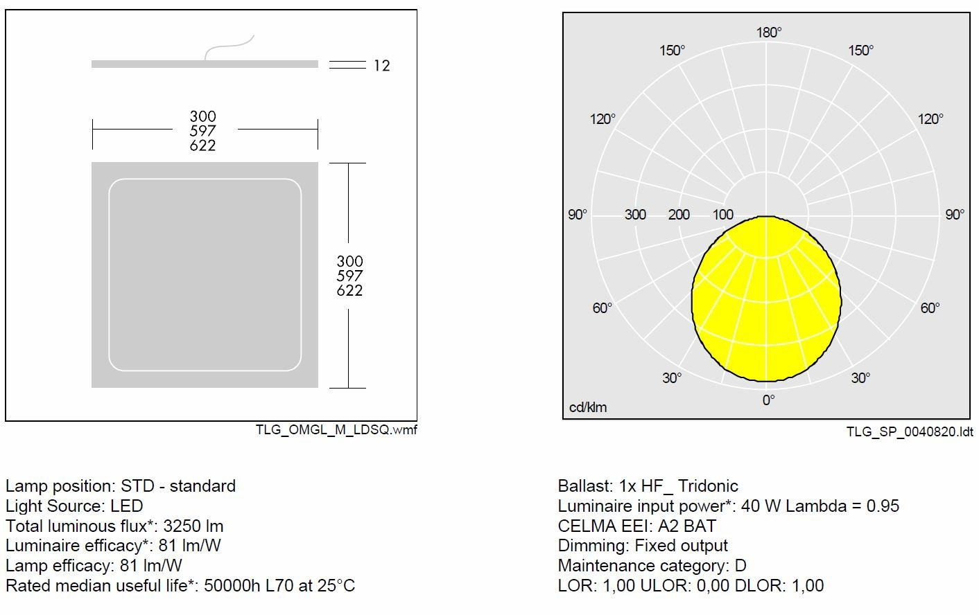 Thorn Omega Led Panel 600x600 Emergency 830 40w 96241583 Wiring Diagram For Dimmer Ceiling 600 X