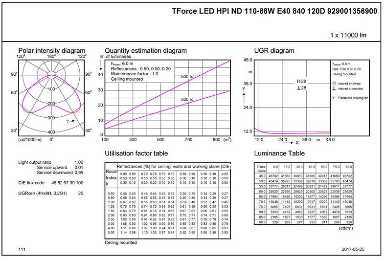 E40 Lamp Trueforce 840 120deg Philips 88w Led Highbay Nd 5A34qRjcL