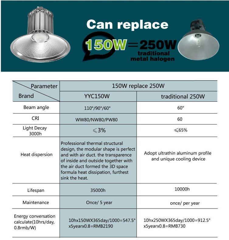 metal halide capacitor wiring hp u0026 39 s ignitor wiring