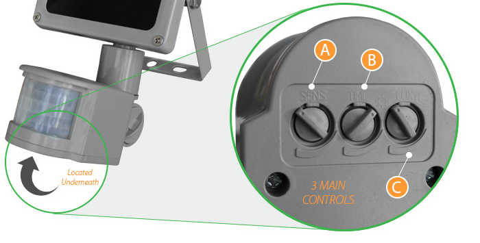 PIR Sensor close-up