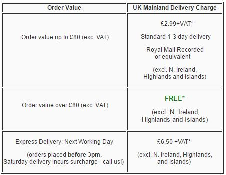 UK Mainland delivery terms
