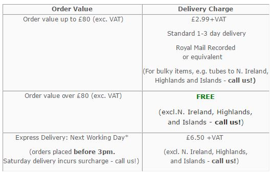 UK Delivery Terms