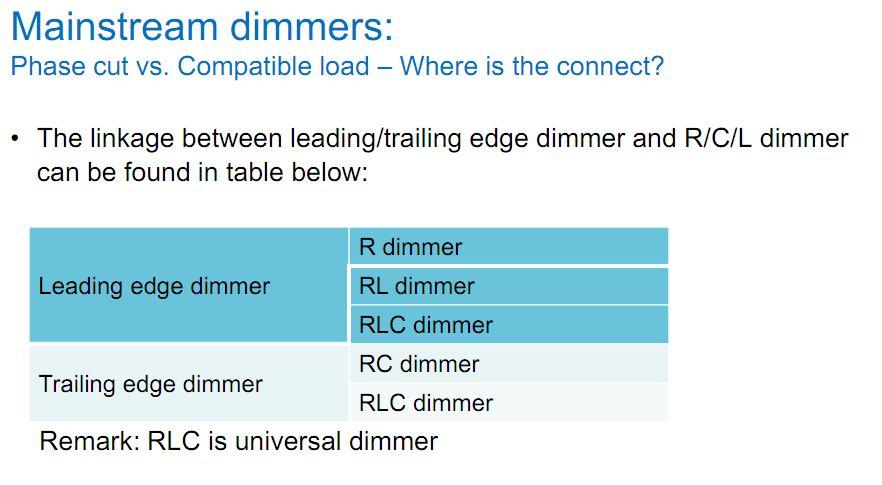 Dimmer slide 5