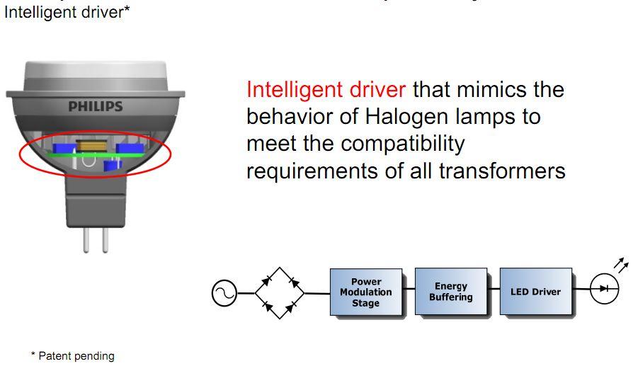 Transformer slide 1